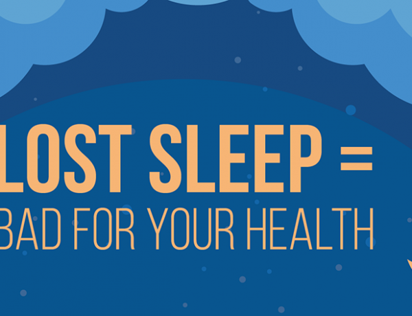 Lack of Sleep is bad for your health infographic