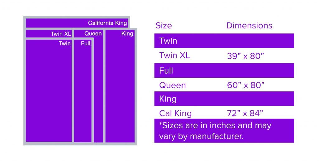 A Mattress Size Guide The Mattress Mom