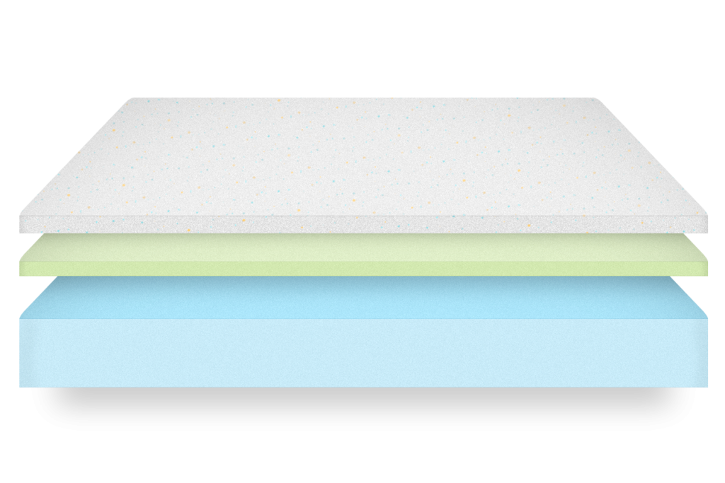 HIBR Mattress Layers
